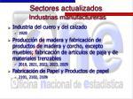 sectores actualizados industrias manufactureras18