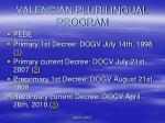 valencian plurilingual program