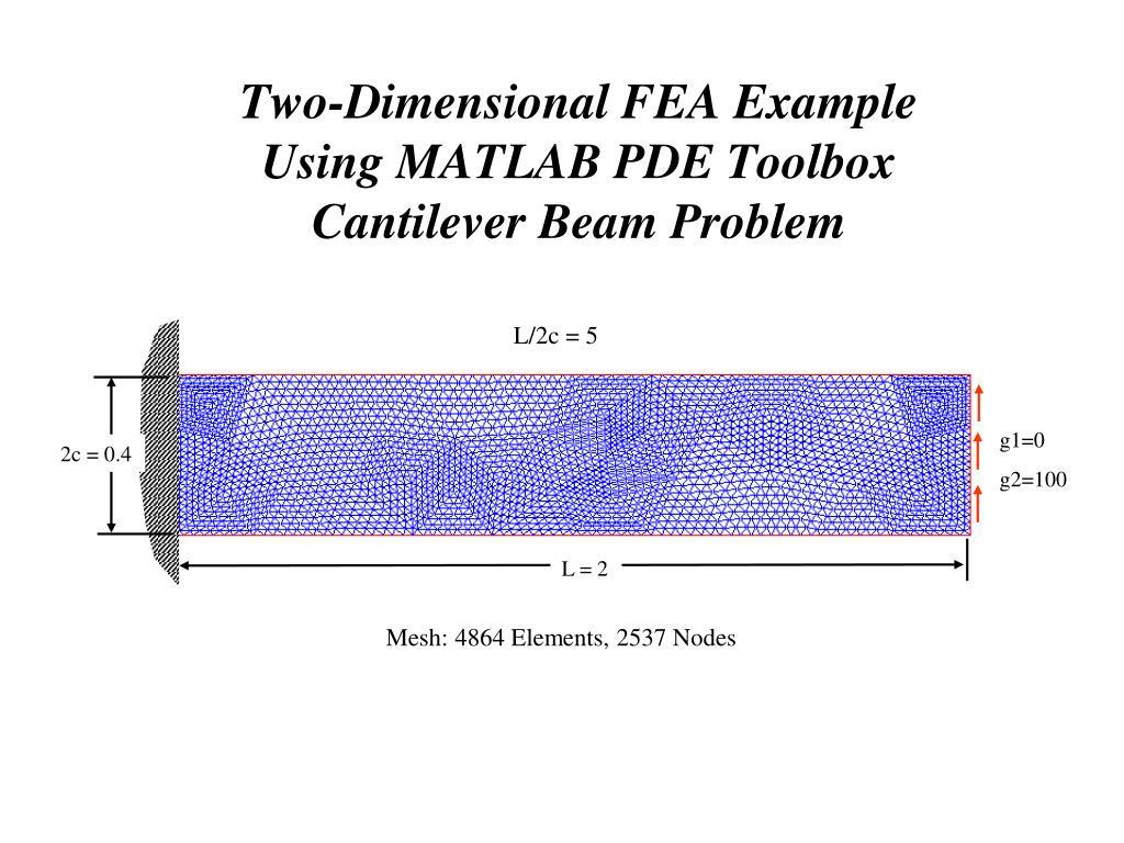 PPT - Procedures of Finite Element Analysis Two-Dimensional