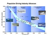 propulsion driving industry advances