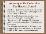 anatomy of the outbreak the hospital spread