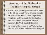 anatomy of the outbreak the inter hospital spread