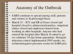 anatomy of the outbreak20