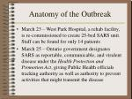 anatomy of the outbreak21