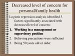 decreased level of concern for personal family health