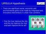 ursula hypothesis