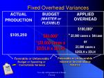 fixed overhead variances17