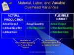 material labor and variable overhead variances12