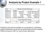 analysis by project example 1