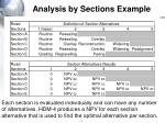 analysis by sections example
