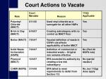 court actions to vacate