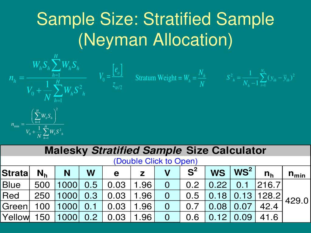 Sample Size: Stratified Sample