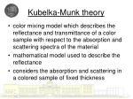 kubelka munk theory