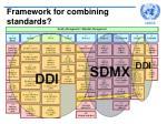 framework for combining standards