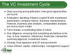 the vc investment cycle
