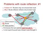problems with route reflection 1