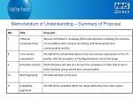 memorandum of understanding summary of proposal18