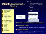 geant4 electromagnetic physics