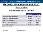 by the numbers rehabilitation patient case mix first quarter fy 2012