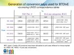 generation of conversion keys used for btdixe via existing unsd correspondence tables