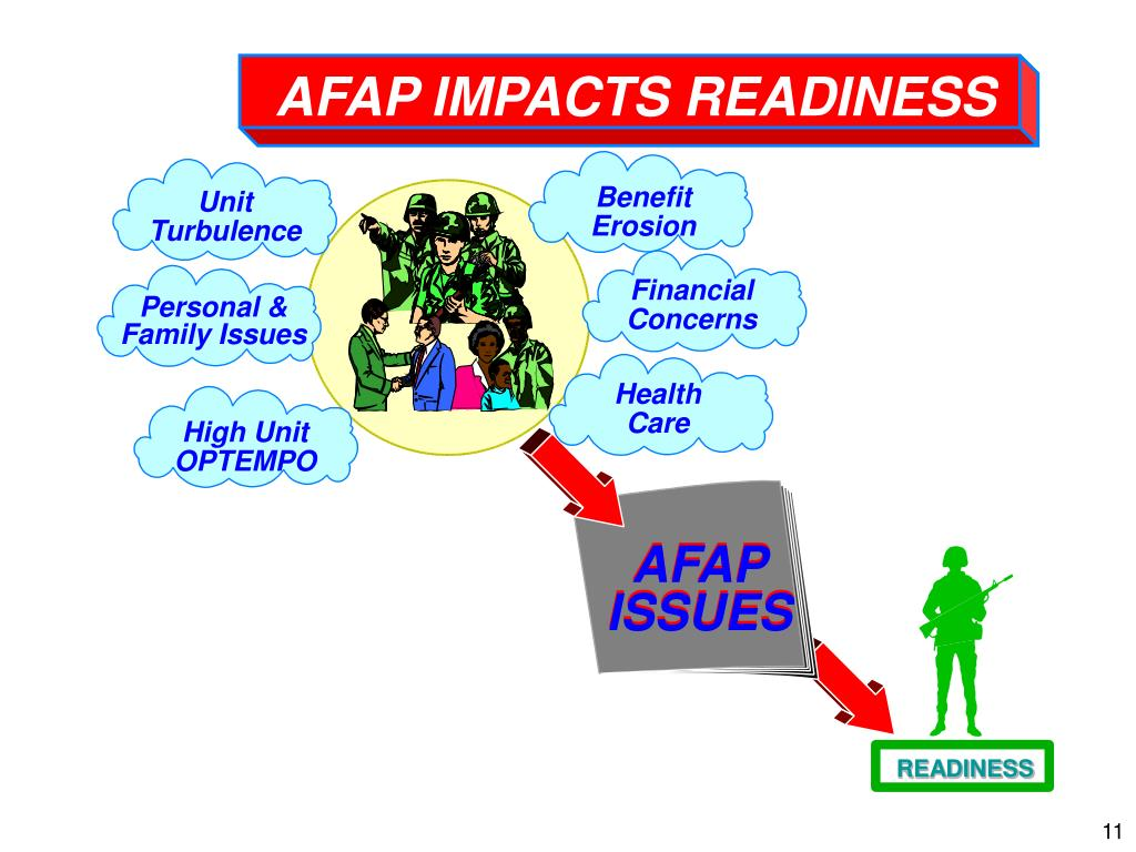 AFAP IMPACTS READINESS