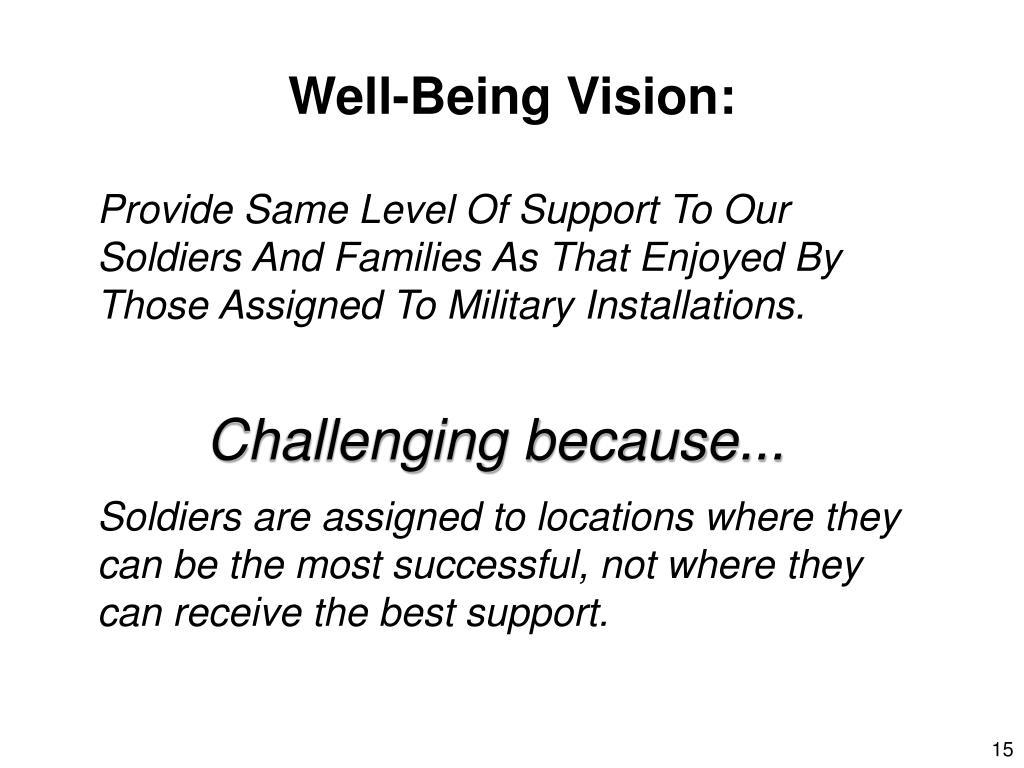 Well-Being Vision: