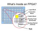 what s inside an fpga14