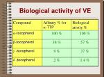 biological activity of ve