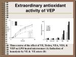 extraordinary antioxidant activity of vep