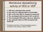 membrane destabilizing activity of ves or vep