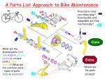a parts list approach to bike maintenance44