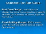additional tax rate costs