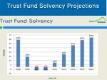 trust fund solvency projections