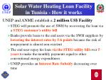 solar water heating loan facility in tunisia how it works