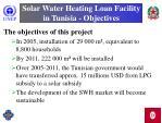 solar water heating loan facility in tunisia objectives