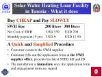 solar water heating loan facility in tunisia what it does