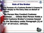 role of the broker24