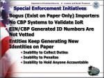 special enforcement initiatives15