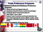 trade preference programs