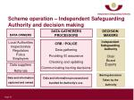 scheme operation independent safeguarding authority and decision making