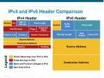 ipv4 and ipv6 header comparison