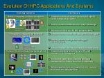 evolution of hpc applications and systems