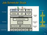 job scheduler stack