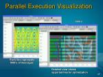 parallel execution visualization
