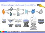 obtaining support enhanced support option