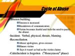 cycle of abuse21
