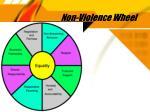 non violence wheel