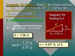 example 10 cont find i j for three vectors a 5 m 0 0 b 2 1 m 20 0 c 0 5 m 90 049