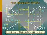 four quadrants cont