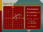 signs for rectangular coordinates